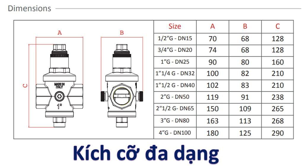 Van giảm áp FARG có kích cỡ đa dạng từ DN15 ~ DN100