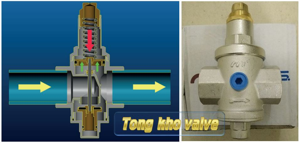 Van giảm áp FARG là dòng van giảm áp trực tiếp có lò xo dễ dàng điều chỉnh